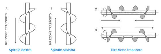 spirale_r2